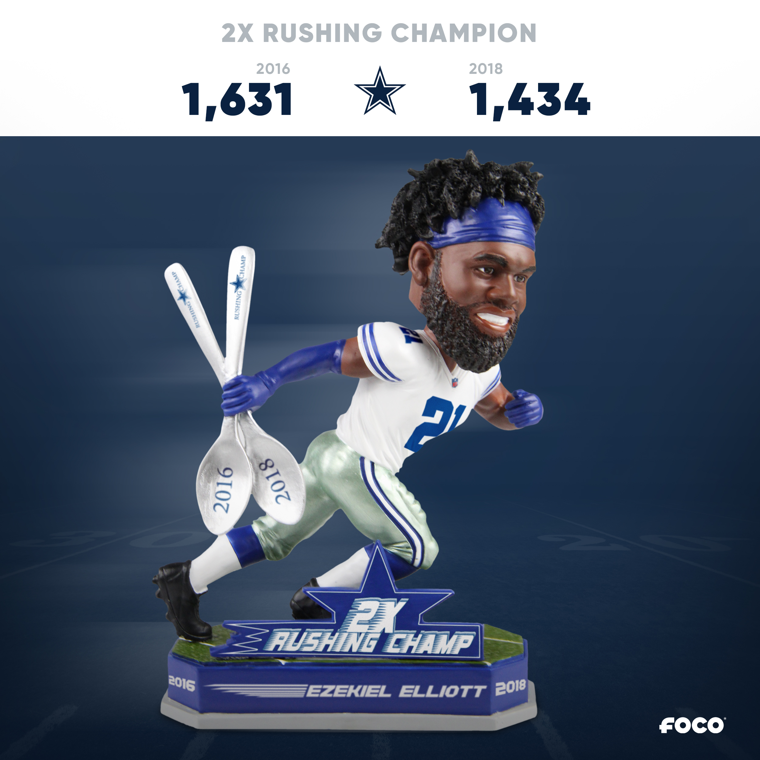 8db19a9cc87 The Ezekiel Elliot Dallas Cowboys 2X Rushing Champion Bobblehead depicts the  2-time NFL Rushing Champ in an action pose, with two spoons in his hand to  pay ...